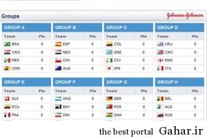 brazil 300x200 لیست کامل زمان مسابقات جام جهانی