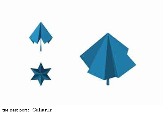 هندسی 8 طراحی چتر مغناطیسی