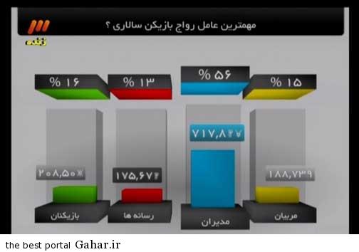 2731319 674 خلاصه برنامه نود دیشب 19 آبان / گزارش تصویری