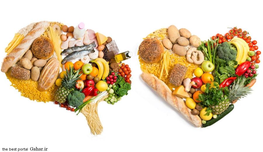 تاثیر هریک از مواد غذایی بر اعضای مختلف بدن