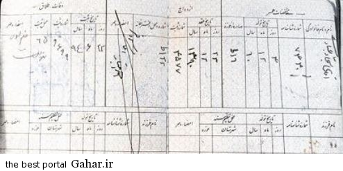 azadeh21 حرف های جنجالی همسر سابق سجاد عبادی به آزاده نامداری