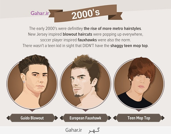 model hair 07 عکس ; سیر تحولی مدل موی مردان از 50 سال پیش تا الان