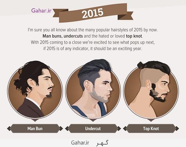 model hair 08 عکس ; سیر تحولی مدل موی مردان از 50 سال پیش تا الان