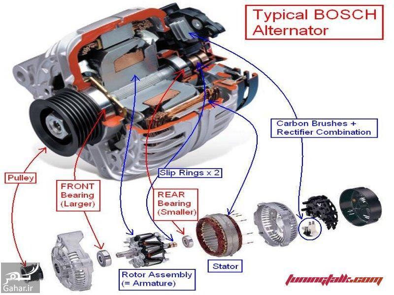 312204 Gahar ir سیستم مالتی پلکس چیست ؟ سیستم نوین برقی در خودروها