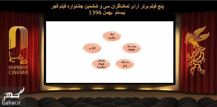548608 Gahar ir آرای مردمی جشنواره فیلم فجر 96