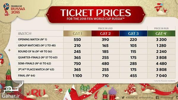 767126 Gahar ir هزینه سفر به جام جهانی روسیه
