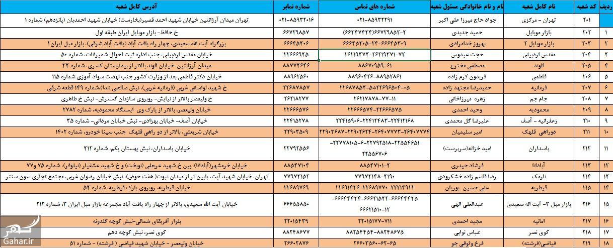 511669 Gahar ir آدرس شعب بانک آینده در تهران