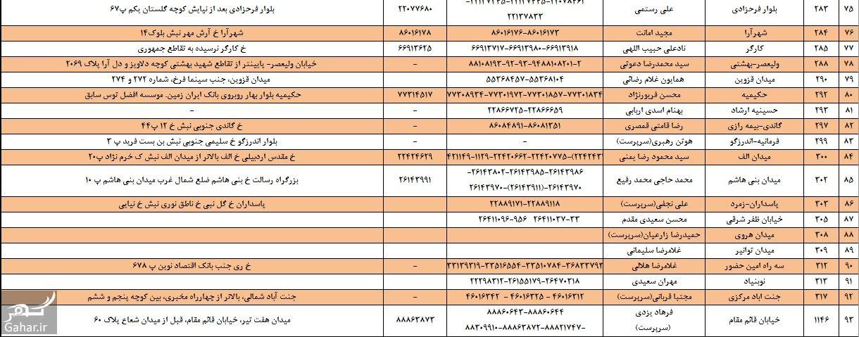 739239 Gahar ir آدرس شعب بانک آینده در تهران
