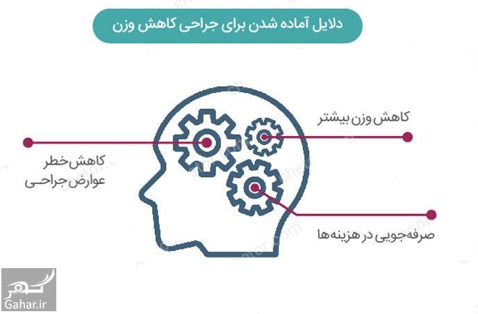 293158 Gahar ir هزینه عمل اسلیو معده با بیمه تامین اجتماعی