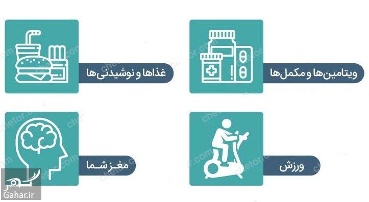 945397 Gahar ir هزینه عمل اسلیو معده با بیمه تامین اجتماعی