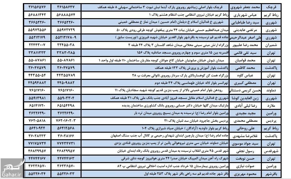 355014 Gahar ir آدرس دفاتر کفالت در تهران