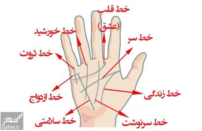 529166 Gahar ir طالع بینی خط عشق کف دست