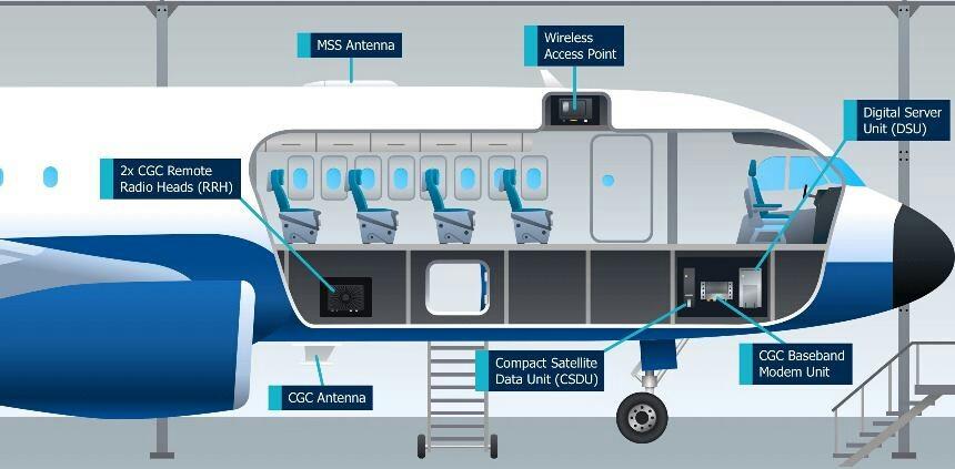 1484515884 آغاز تکنولوژی 4G(اینترنت نسل چهارم)در هواپیما