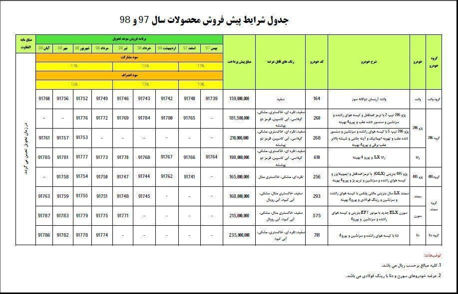 1537829206 قیمت پیش فروش ایران خودرو مهر 97 + شرایط