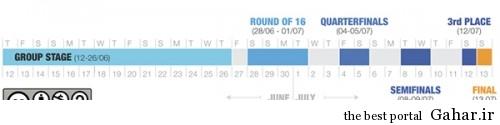 تقویم زیبای بازی های جام جهانی, جدید 1400 -گهر