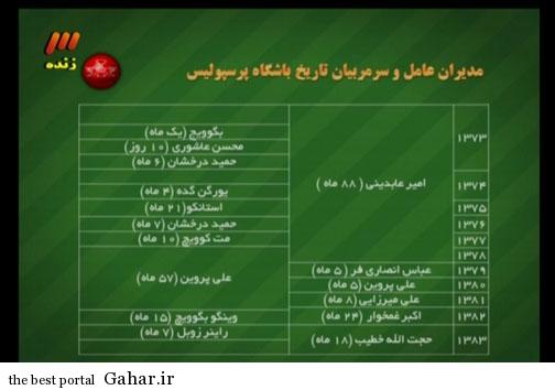 2596889 762 خلاصه برنامه نود دیشب 24 شهریور 93