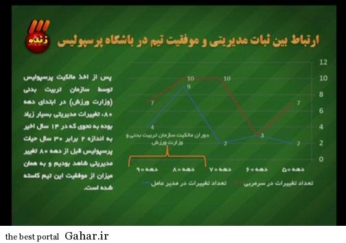 2596892 179 خلاصه برنامه نود دیشب 24 شهریور 93