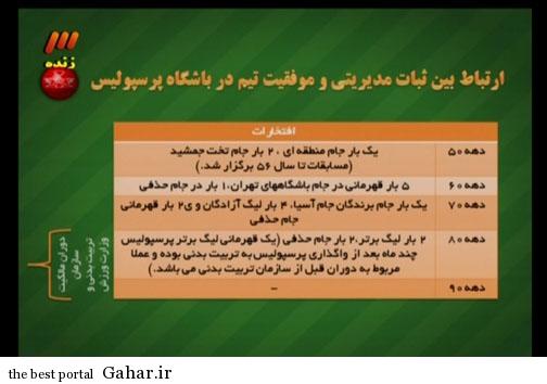 2596893 907 خلاصه برنامه نود دیشب 24 شهریور 93