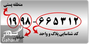 938458 Gahar ir آدرس کد پستی 10 رقمی با تلفن ثابت