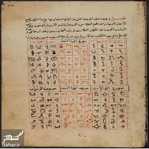 فال جفر ازدواج, جدید 1400 -گهر