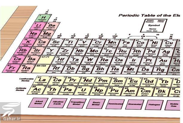 109759 Gahar ir روش حفظ كردن جدول تناوبی