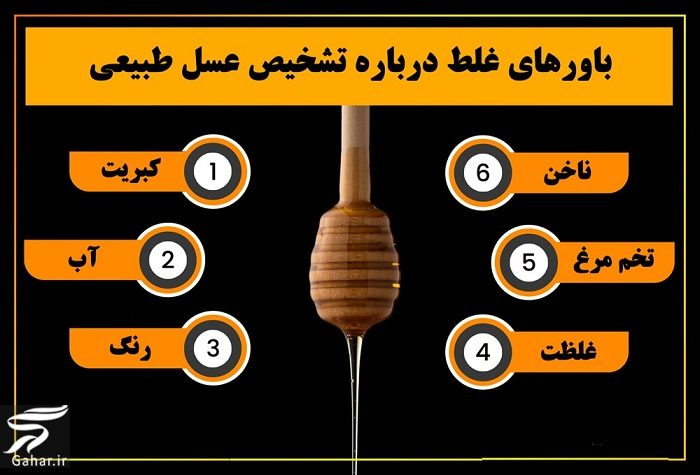 626074 Gahar ir روشی برای تشخیص عسل طبیعی از تقلبی (نکاتی برای شناخت عسل تقلبی)