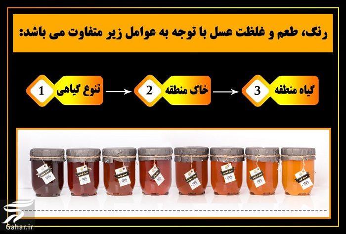 999428 Gahar ir روشی برای تشخیص عسل طبیعی از تقلبی (نکاتی برای شناخت عسل تقلبی)