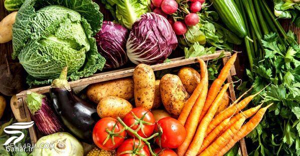 618684 Gahar ir معرفی مواد غذایی طبع سرد و عوارض آنها به همراه مصلح هر کدام