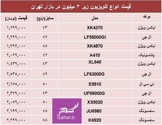تلویزیون های ارزان قیمت موجود در بازار + جدول قیمت, جدید 1400 -گهر