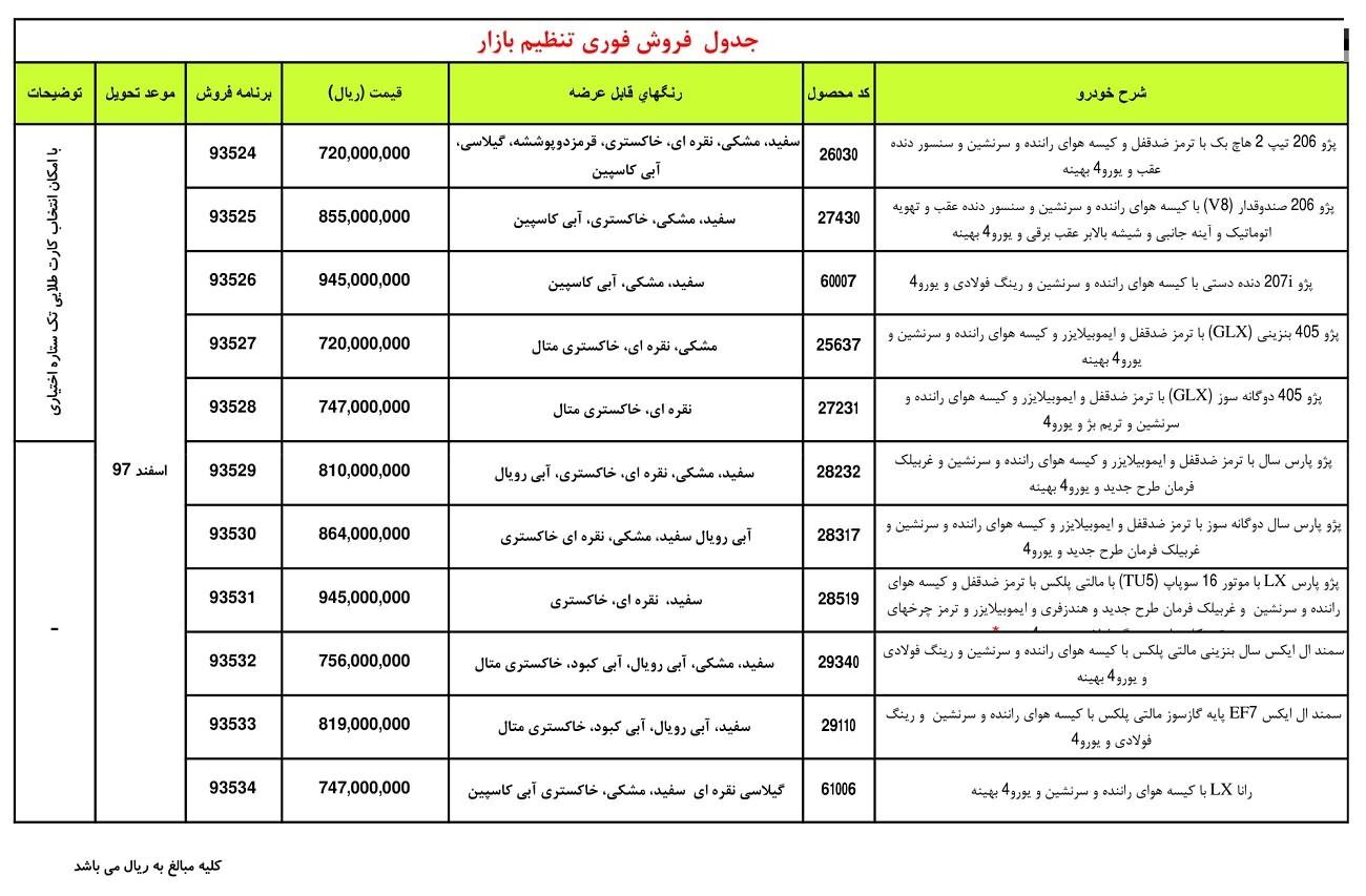 شرایط فروش نقدی محصولات ایران خودرو بهمن ۹۷ (تحویل فوری تنظیم بازار) !!!, جدید 1400 -گهر