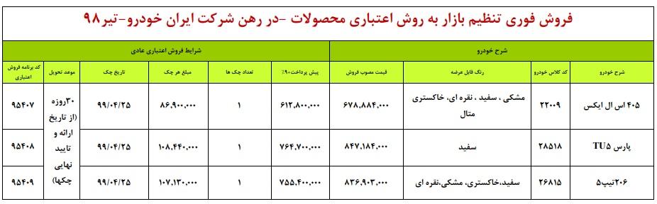 طرح ویژه فروش محصولات ایران خودرو ۲۶ تیر ۹۸ (تحویل فوری), جدید 1400 -گهر